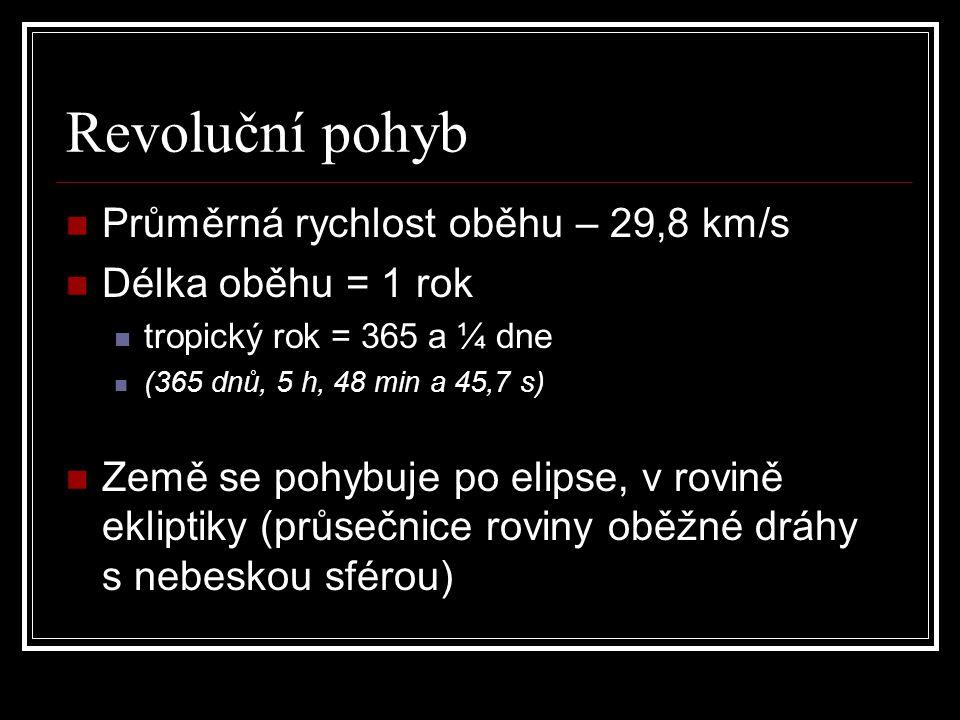 Revoluční pohyb Průměrná rychlost oběhu – 29,8 km/s