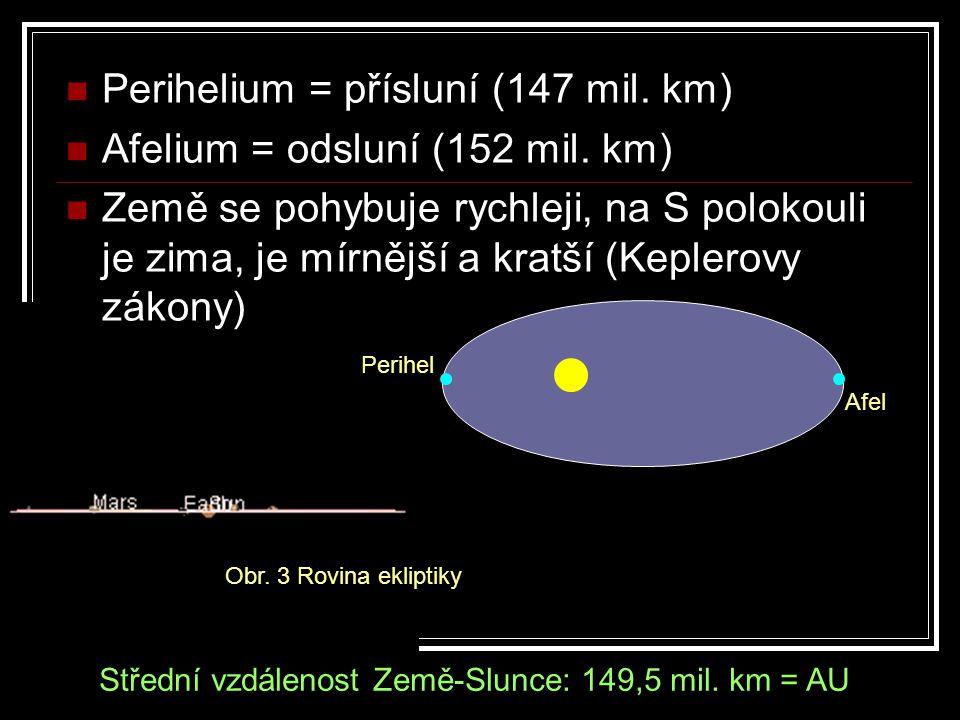 Střední vzdálenost Země-Slunce: 149,5 mil. km = AU