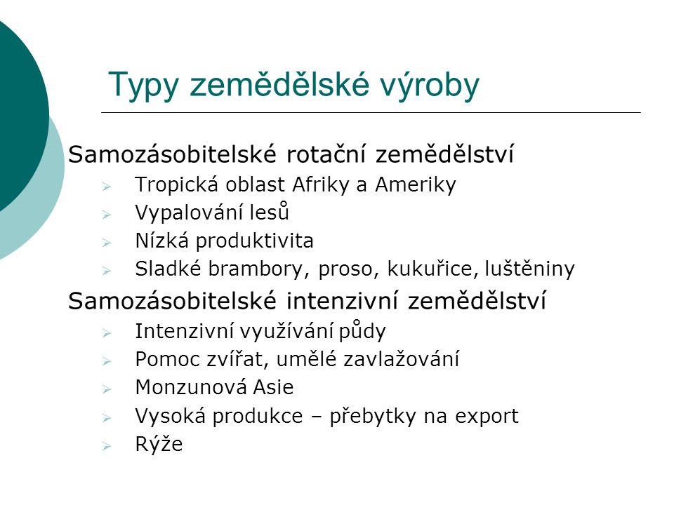 Typy zemědělské výroby