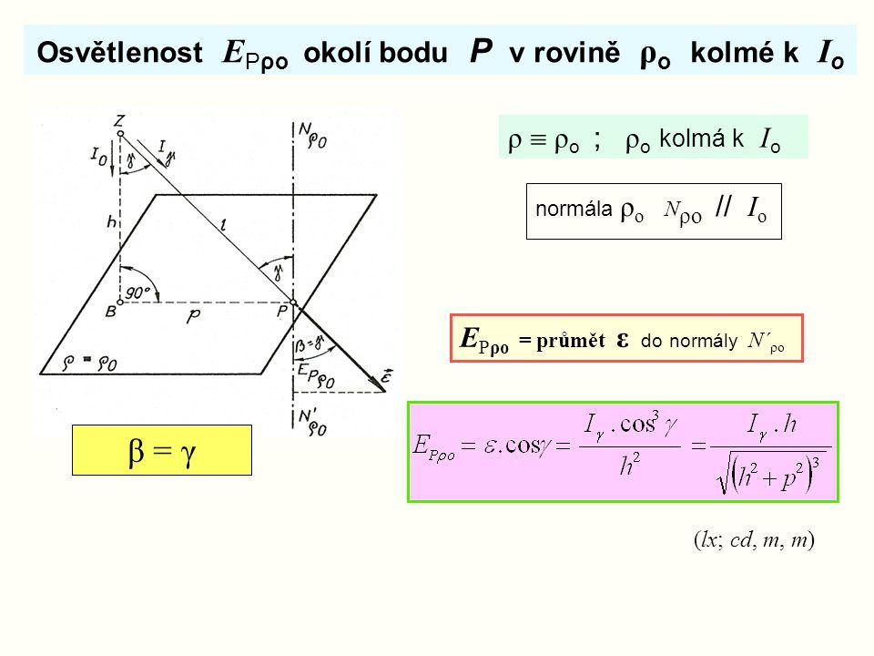 Osvětlenost EPρo okolí bodu P v rovině ρo kolmé k Io