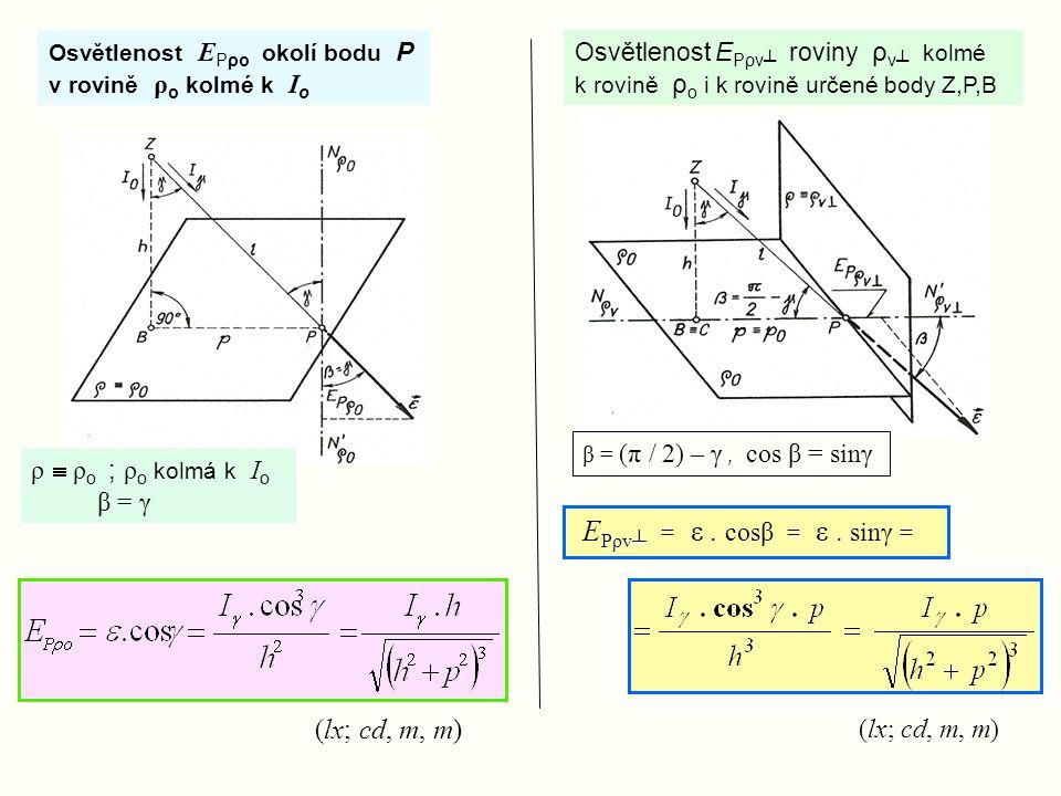 (lx; cd, m, m) ρ  ρo ; ρo kolmá k Io β = γ