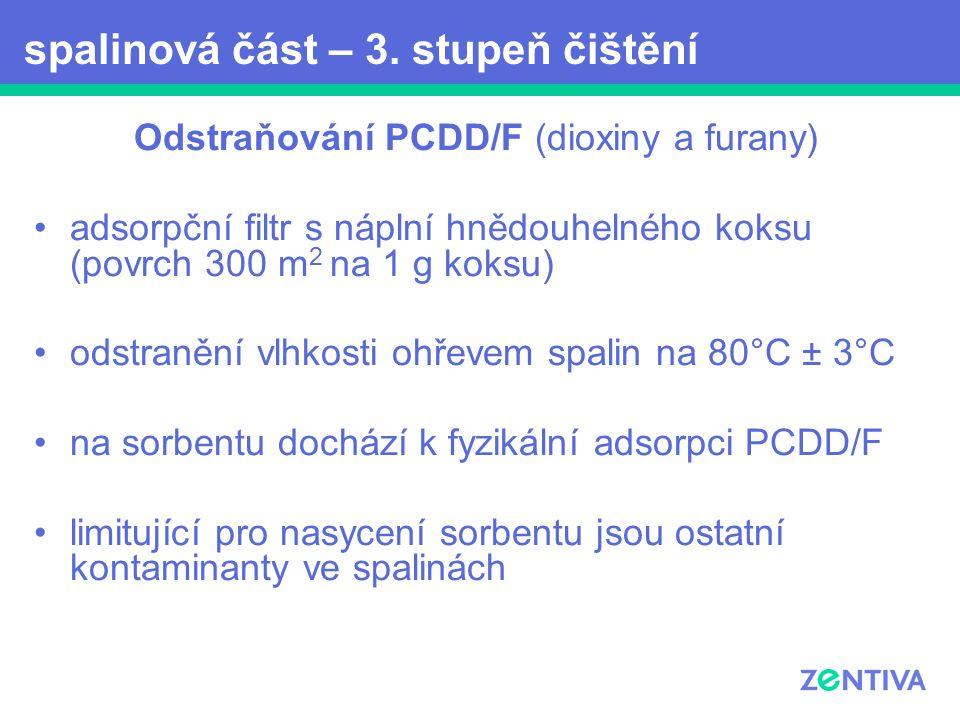 Odstraňování PCDD/F (dioxiny a furany)