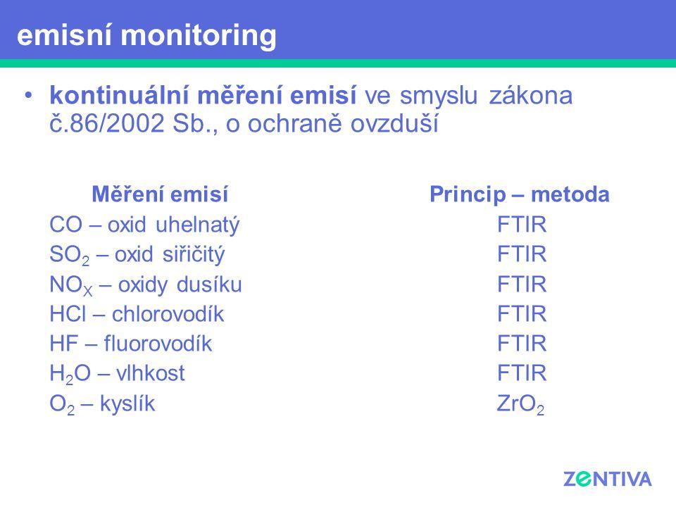emisní monitoring kontinuální měření emisí ve smyslu zákona č.86/2002 Sb., o ochraně ovzduší. Měření emisí Princip – metoda.
