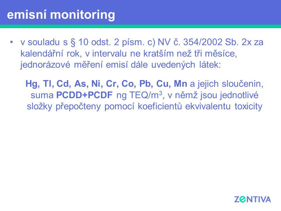 emisní monitoring