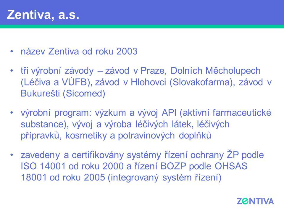 Zentiva, a.s. název Zentiva od roku 2003
