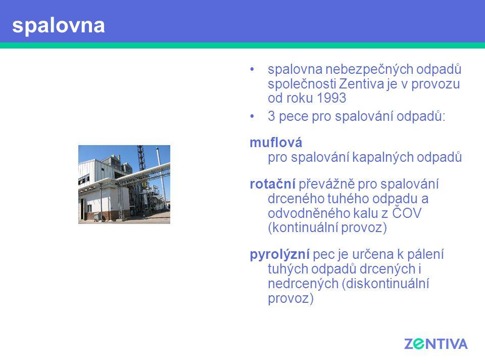 spalovna spalovna nebezpečných odpadů společnosti Zentiva je v provozu od roku 1993. 3 pece pro spalování odpadů: