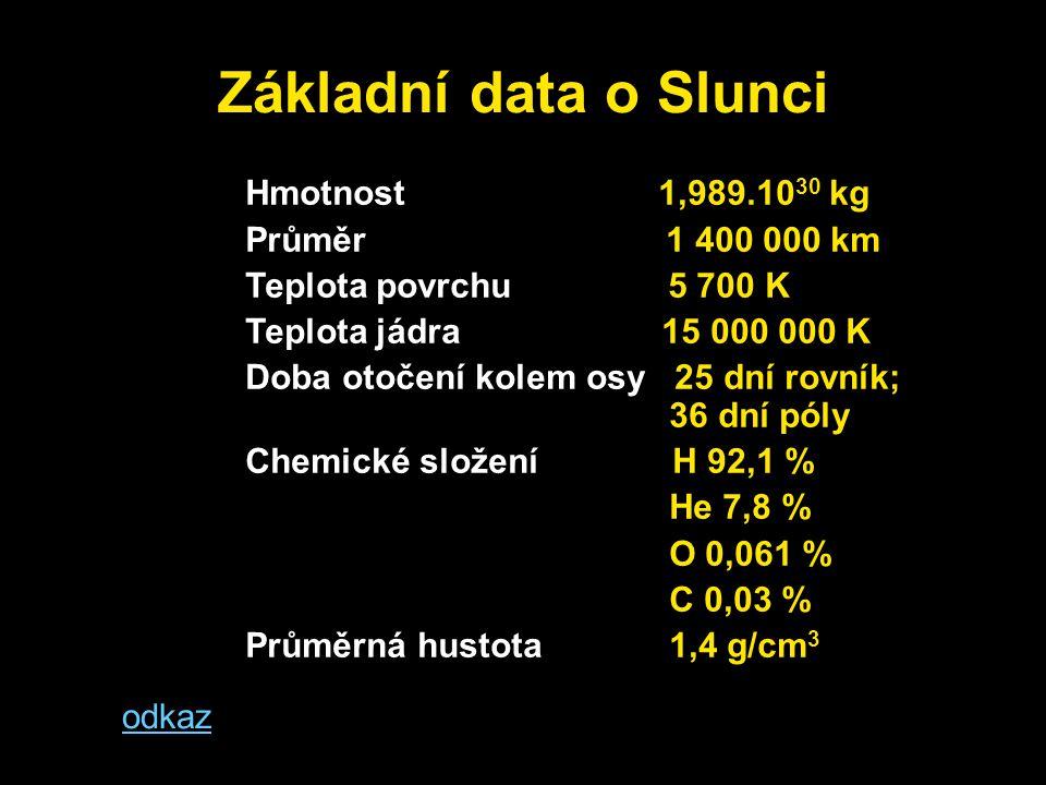 Základní data o Slunci Hmotnost 1,989.1030 kg Průměr 1 400 000 km