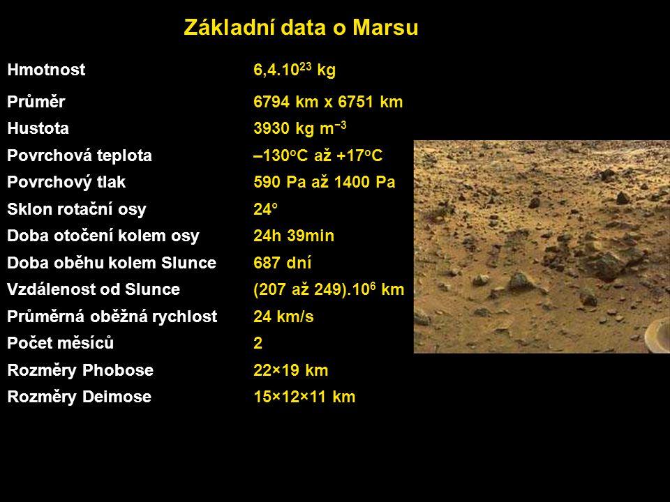 Základní data o Marsu Hmotnost 6,4.1023 kg Průměr 6794 km x 6751 km