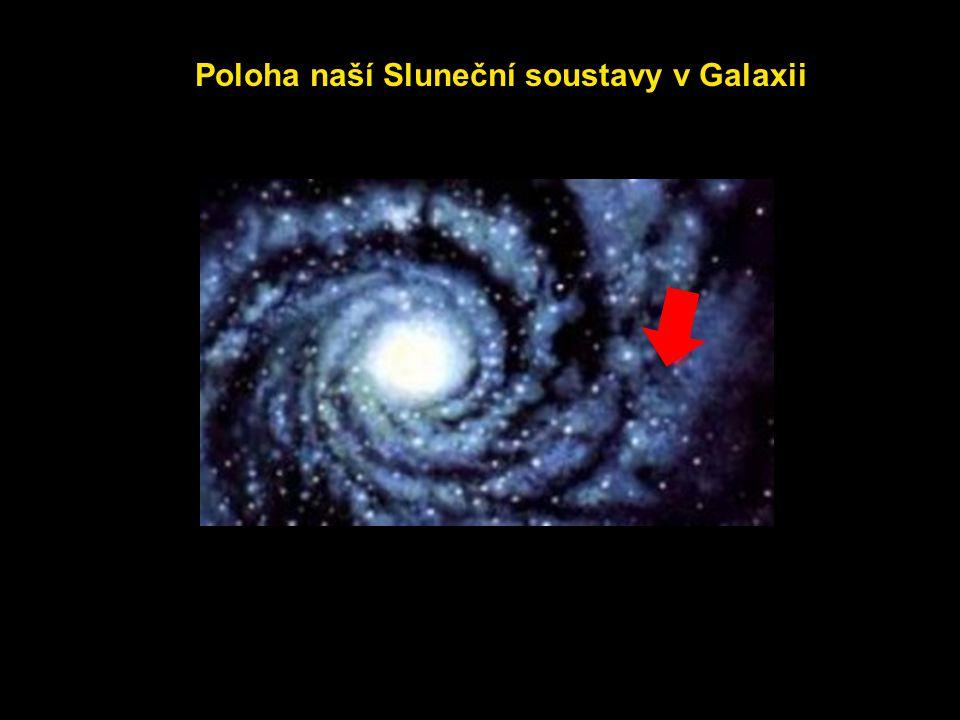 Poloha naší Sluneční soustavy v Galaxii