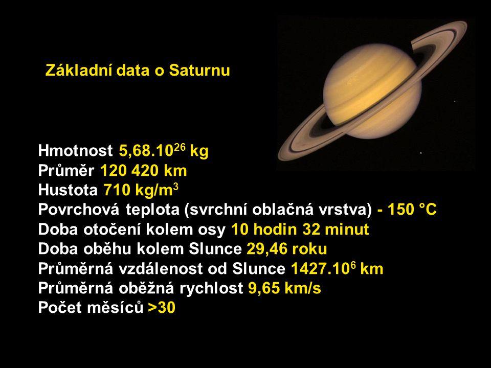 Základní data o Saturnu