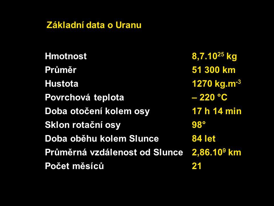 Základní data o Uranu Hmotnost. 8,7.1025 kg. Průměr. 51 300 km. Hustota. 1270 kg.m-3. Povrchová teplota