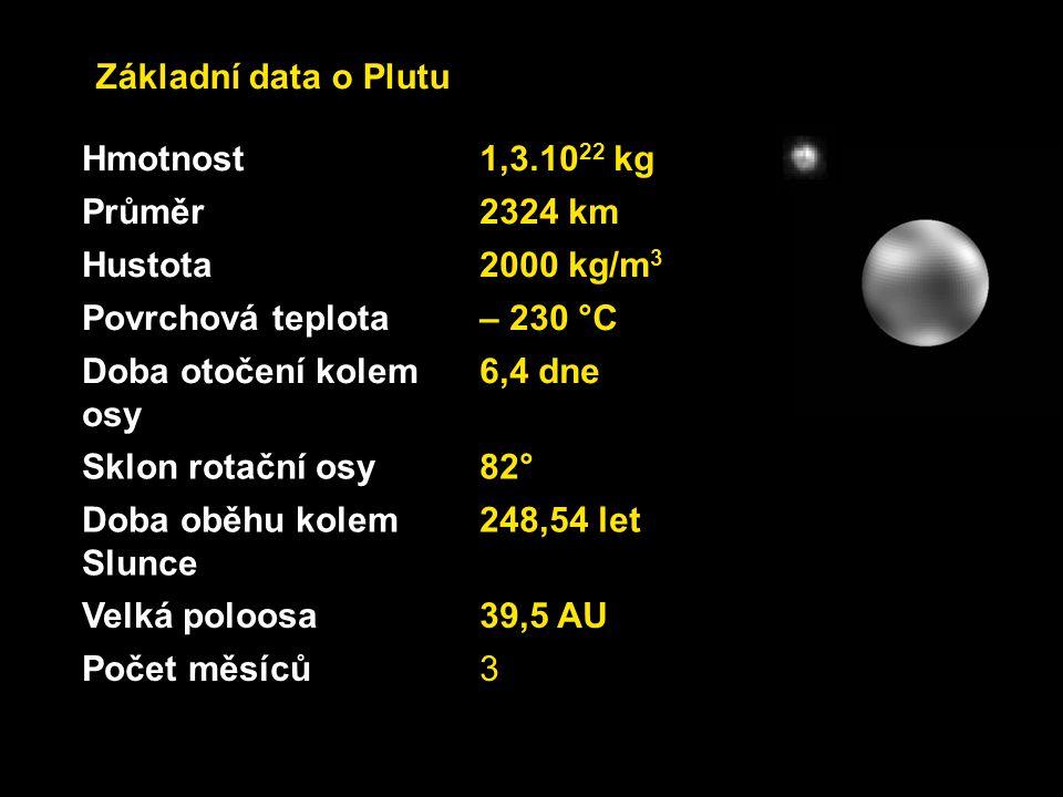 Základní data o Plutu Hmotnost. 1,3.1022 kg. Průměr. 2324 km. Hustota. 2000 kg/m3. Povrchová teplota.