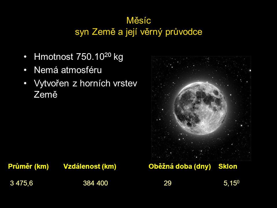 Měsíc syn Země a její věrný průvodce