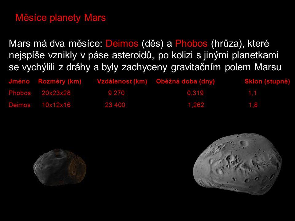 Měsíce planety Mars