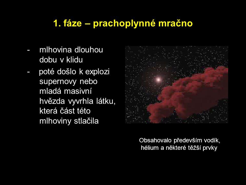1. fáze – prachoplynné mračno