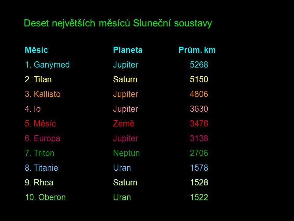 Deset největších měsíců Sluneční soustavy