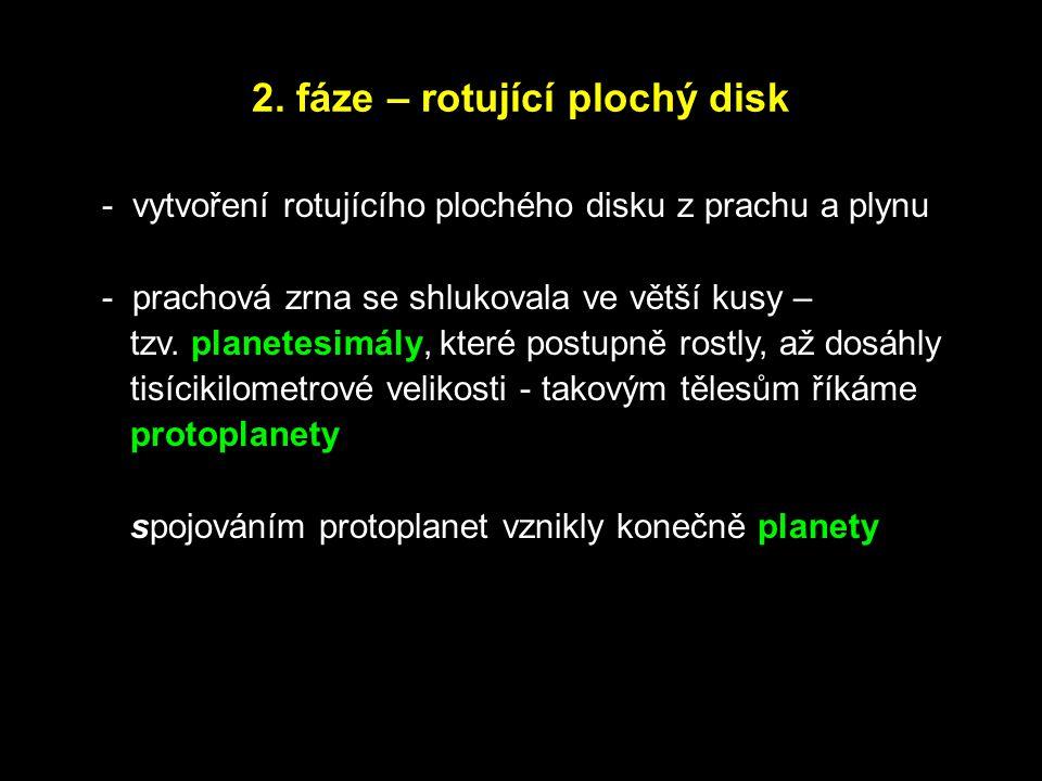 2. fáze – rotující plochý disk