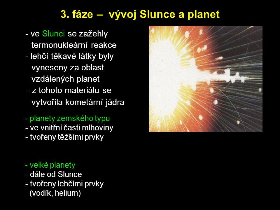 3. fáze – vývoj Slunce a planet