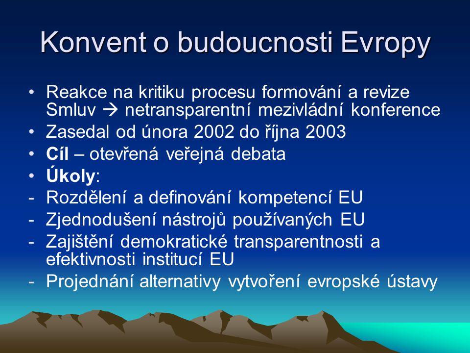 Konvent o budoucnosti Evropy