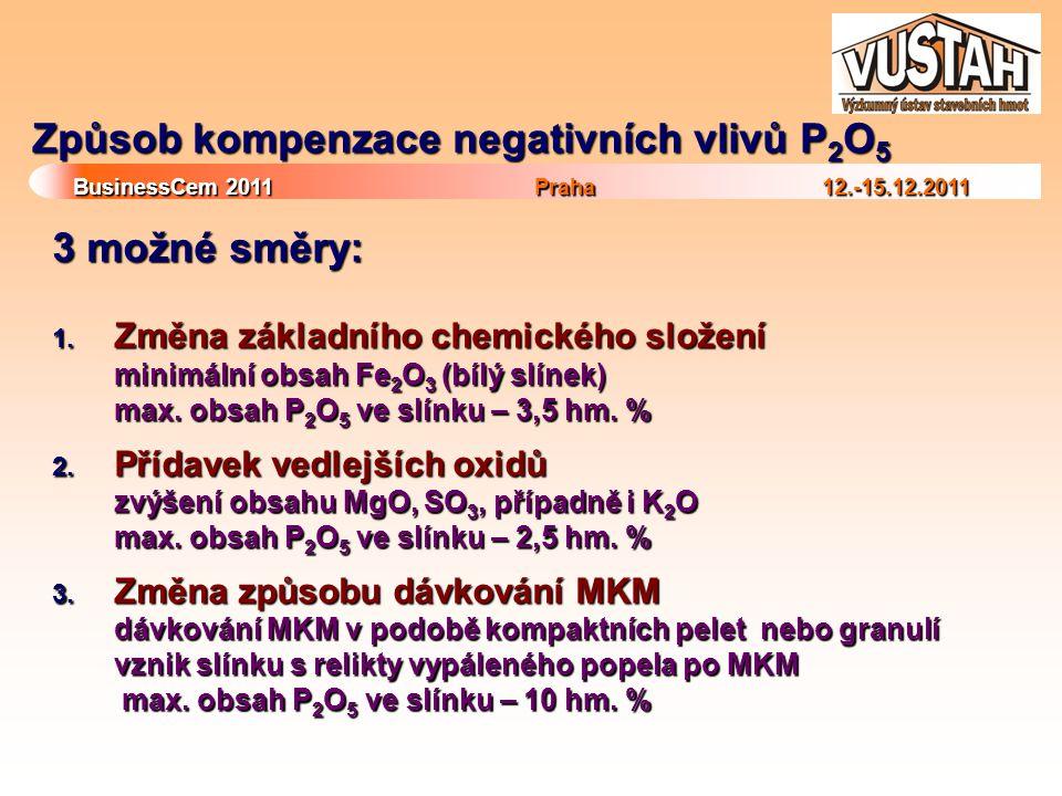 Způsob kompenzace negativních vlivů P2O5
