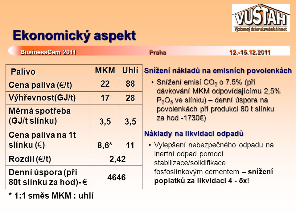 Ekonomický aspekt Palivo MKM Uhlí Cena paliva (€/t) 22 88