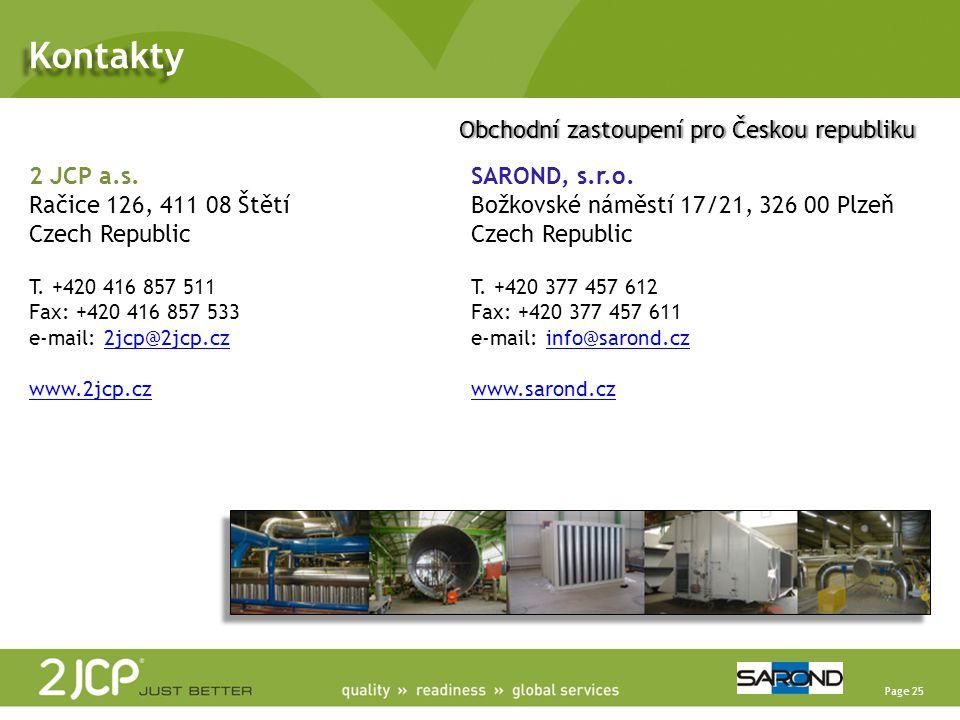Kontakty Obchodní zastoupení pro Českou republiku