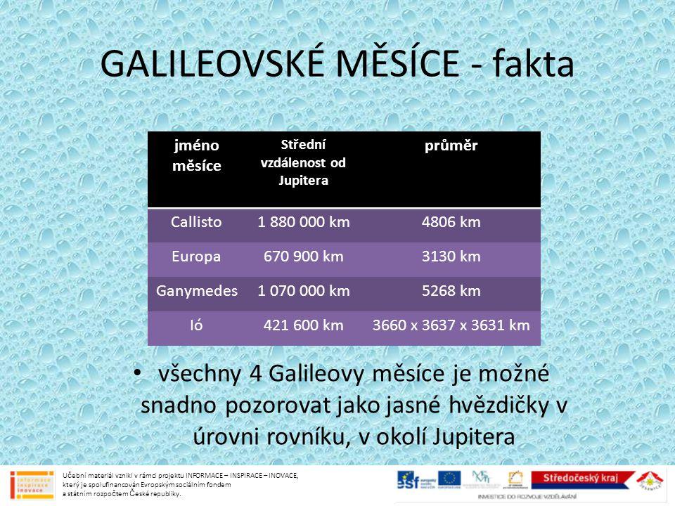 GALILEOVSKÉ MĚSÍCE - fakta