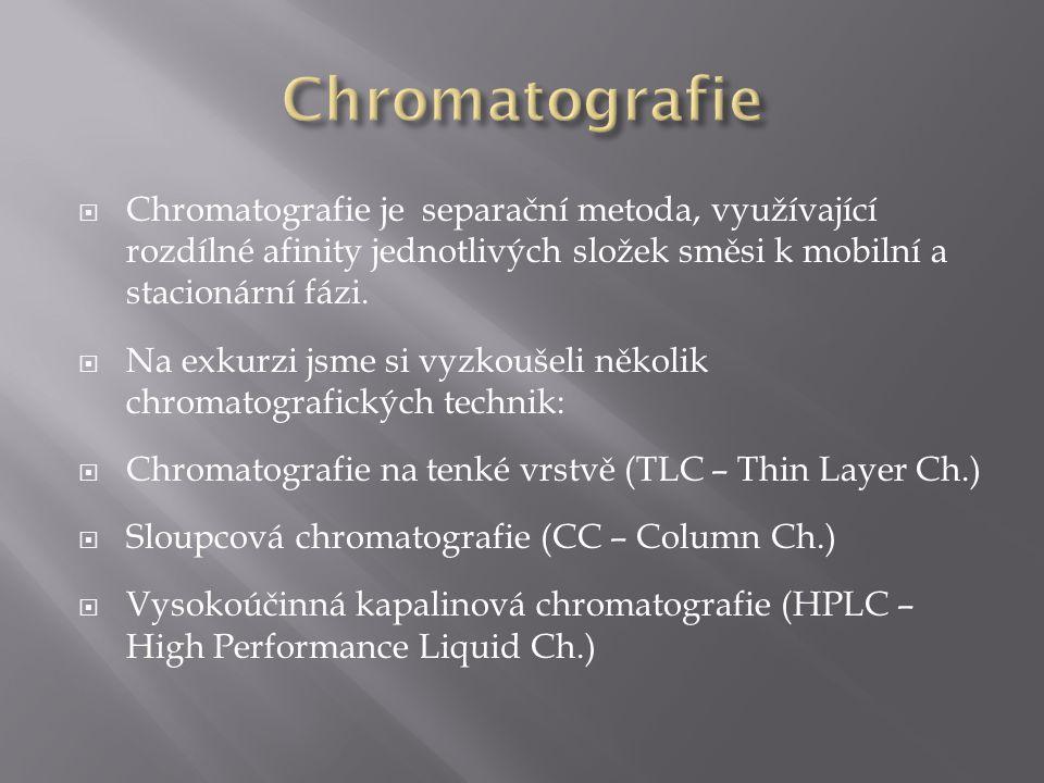 Chromatografie Chromatografie je separační metoda, využívající rozdílné afinity jednotlivých složek směsi k mobilní a stacionární fázi.