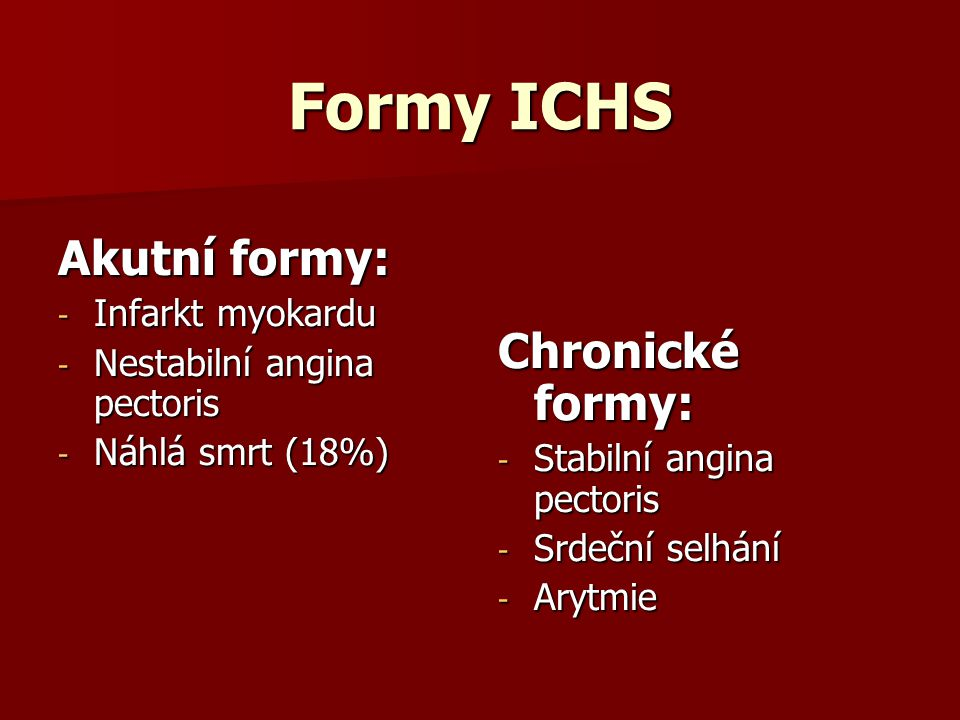 Formy ICHS Akutní formy: Chronické formy: Infarkt myokardu