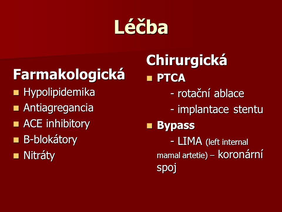 Léčba Chirurgická Farmakologická PTCA - rotační ablace Hypolipidemika