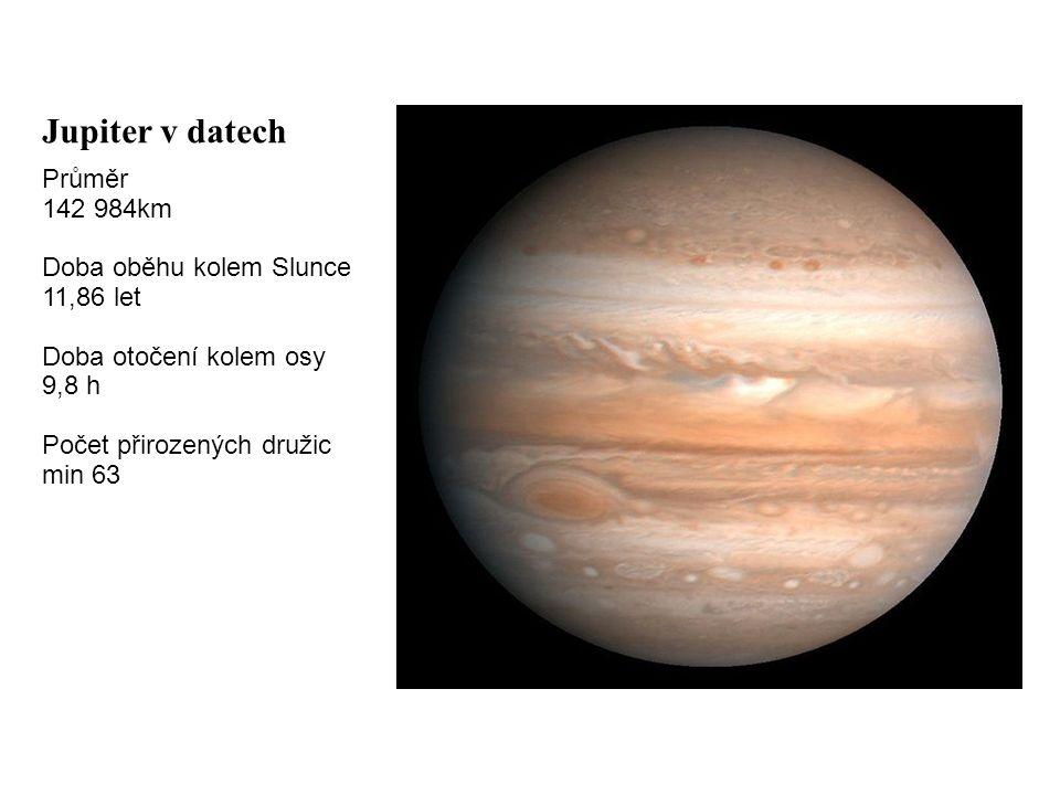 Jupiter v datech Průměr 142 984km Doba oběhu kolem Slunce 11,86 let
