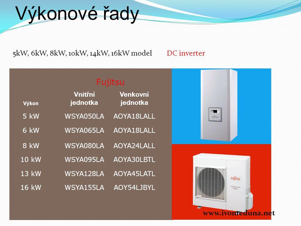 Výkonové řady 5kW, 6kW, 8kW, 10kW, 14kW, 16kW model DC inverter. Fujitsu. Výkon. Vnitřní jednotka.