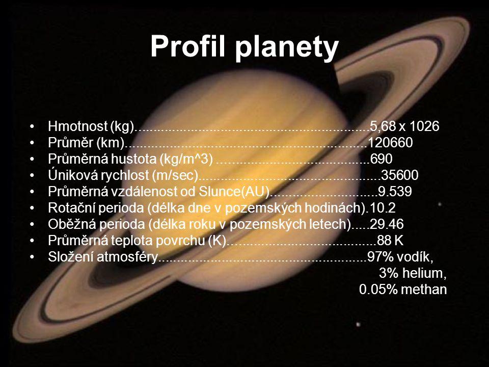 Profil planety Hmotnost (kg)...............................................................5,68 x 1026.