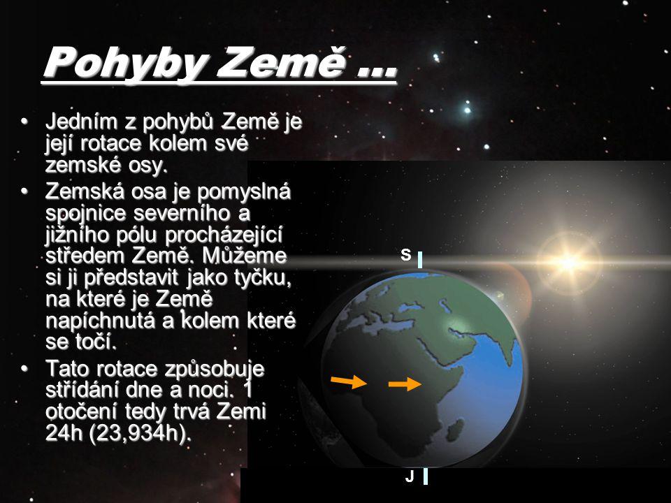 Pohyby Země … Jedním z pohybů Země je její rotace kolem své zemské osy.