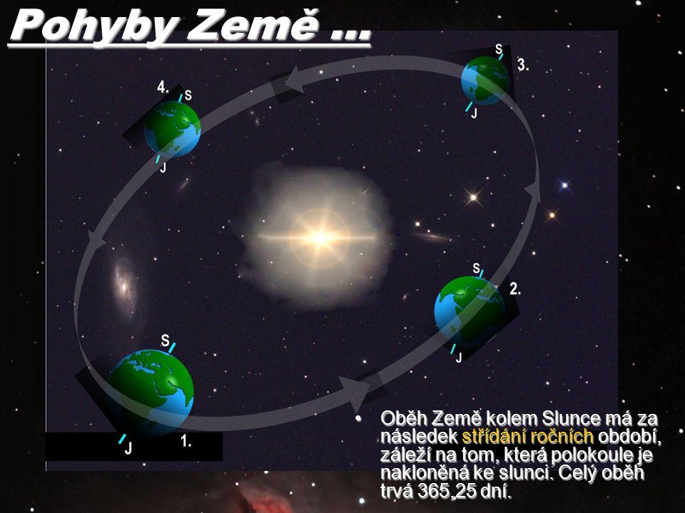 Pohyby Země … Obrázek: Josef Koumar (Gimp, Corel Draw)