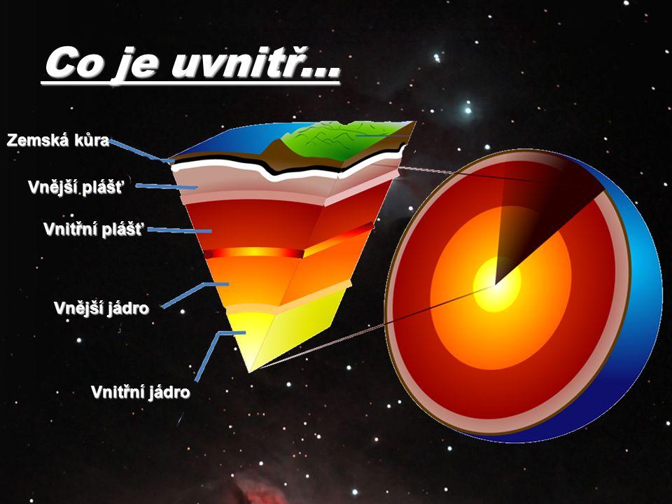Co je uvnitř… Zemská kůra Vnější plášť Vnitřní plášť Vnější jádro