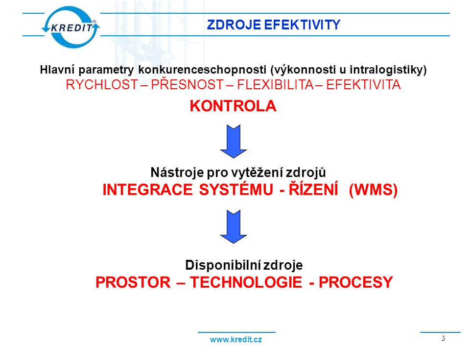 INTEGRACE SYSTÉMU - ŘÍZENÍ (WMS)