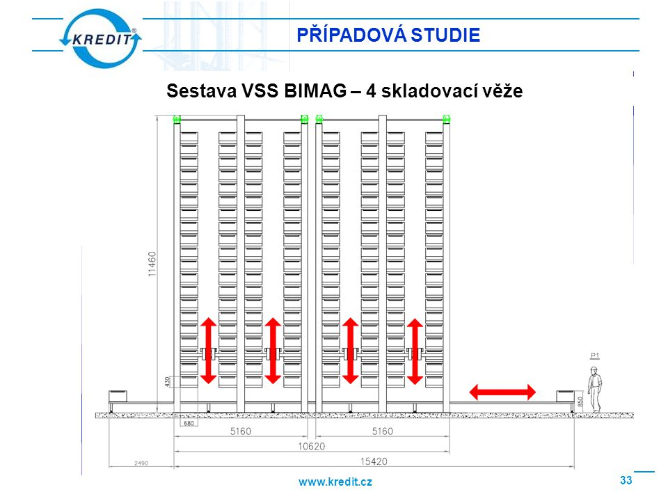 Sestava VSS BIMAG – 4 skladovací věže