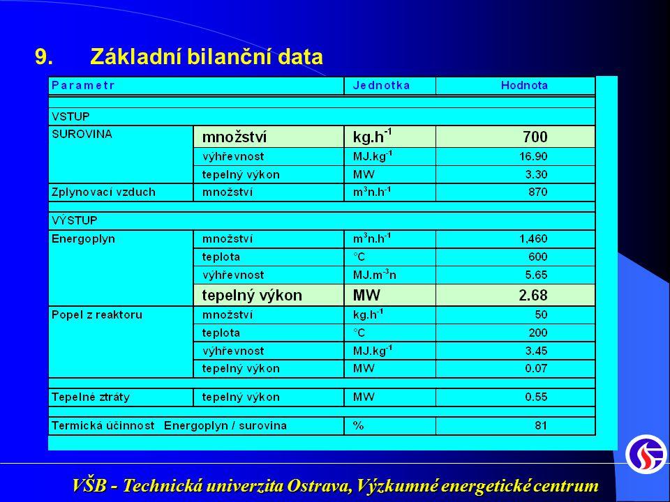 9. Základní bilanční data
