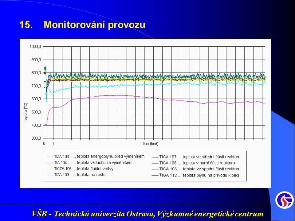 15. Monitorování provozu