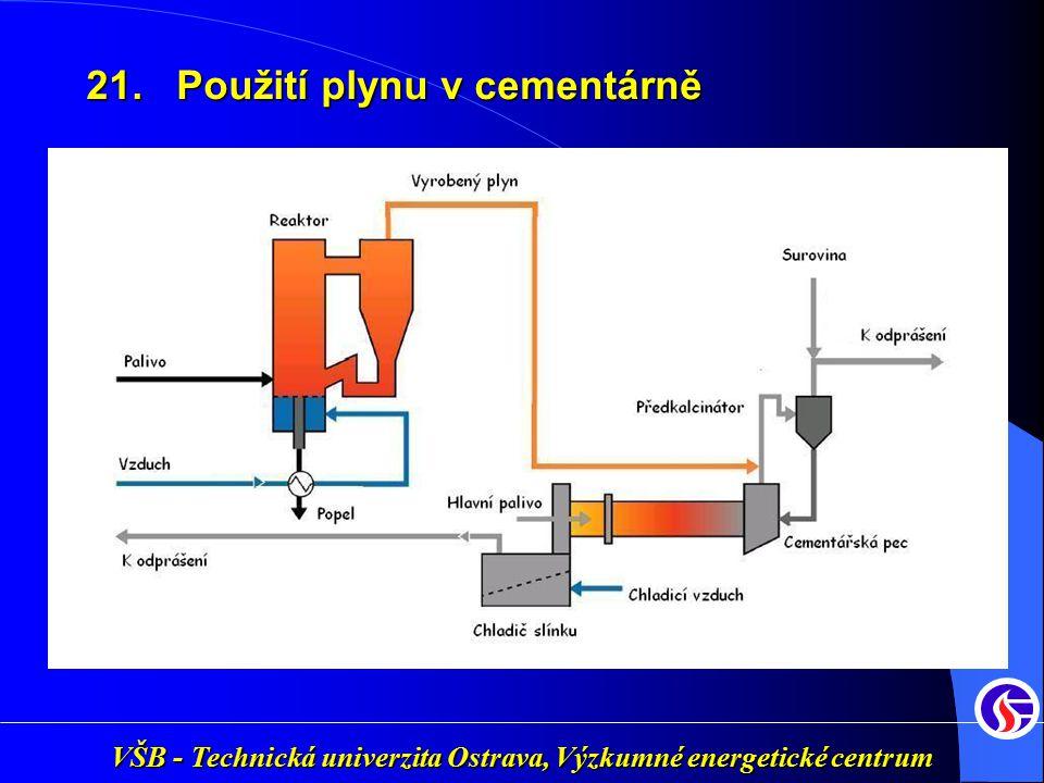 21. Použití plynu v cementárně