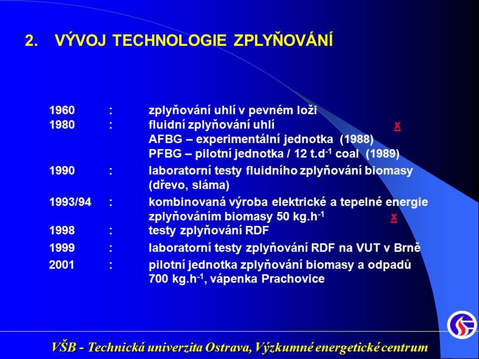 2. VÝVOJ TECHNOLOGIE ZPLYŇOVÁNÍ