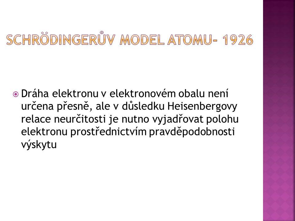 Schrödingerův model atomu- 1926