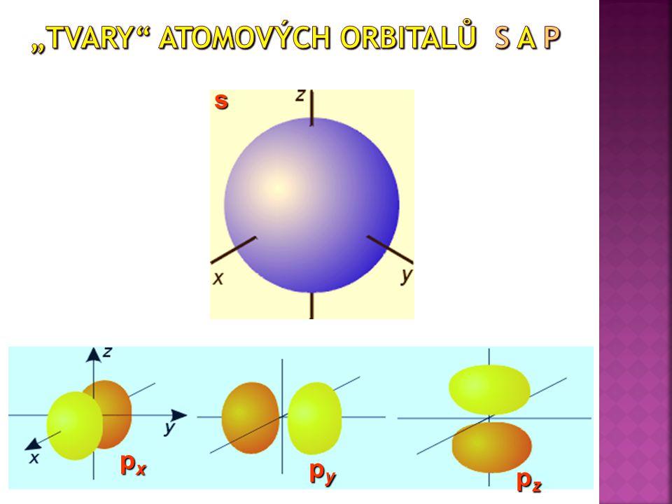 """""""Tvary atomových orbitalů s a p"""