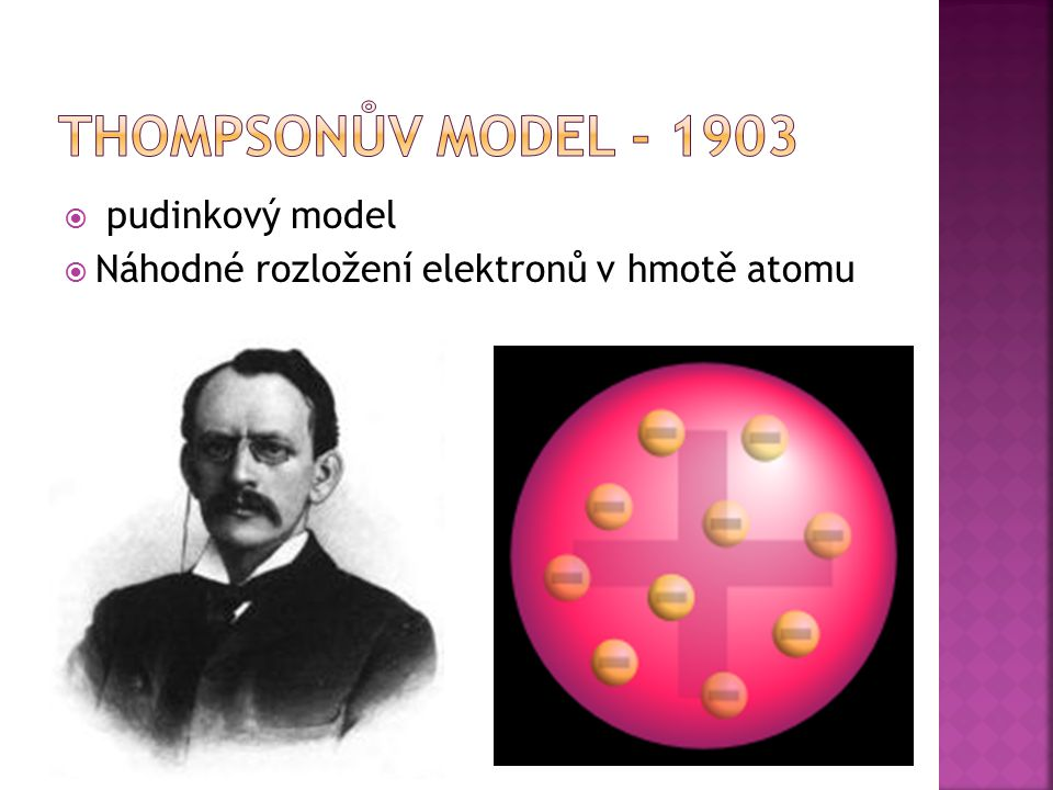 Thompsonův model - 1903 pudinkový model