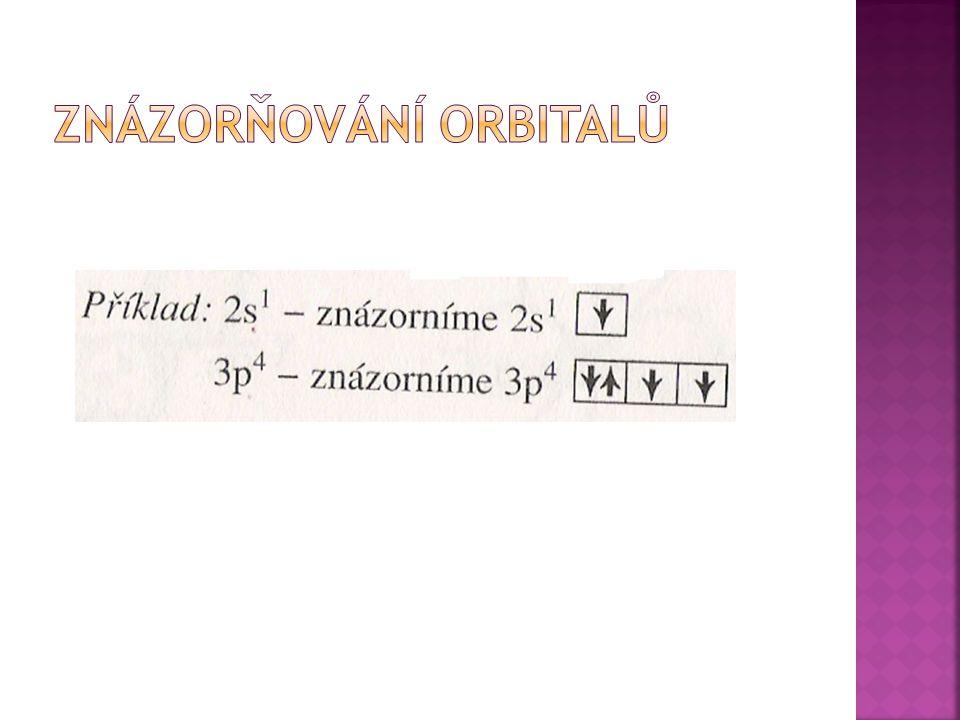 Znázorňování orbitalů