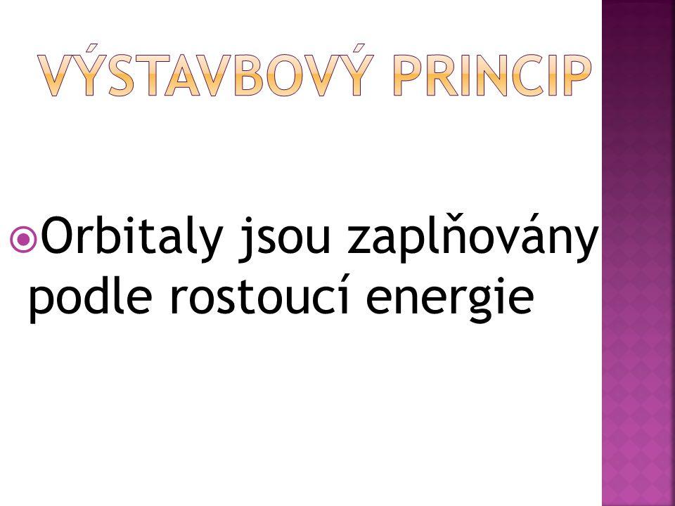 Výstavbový princip Orbitaly jsou zaplňovány podle rostoucí energie