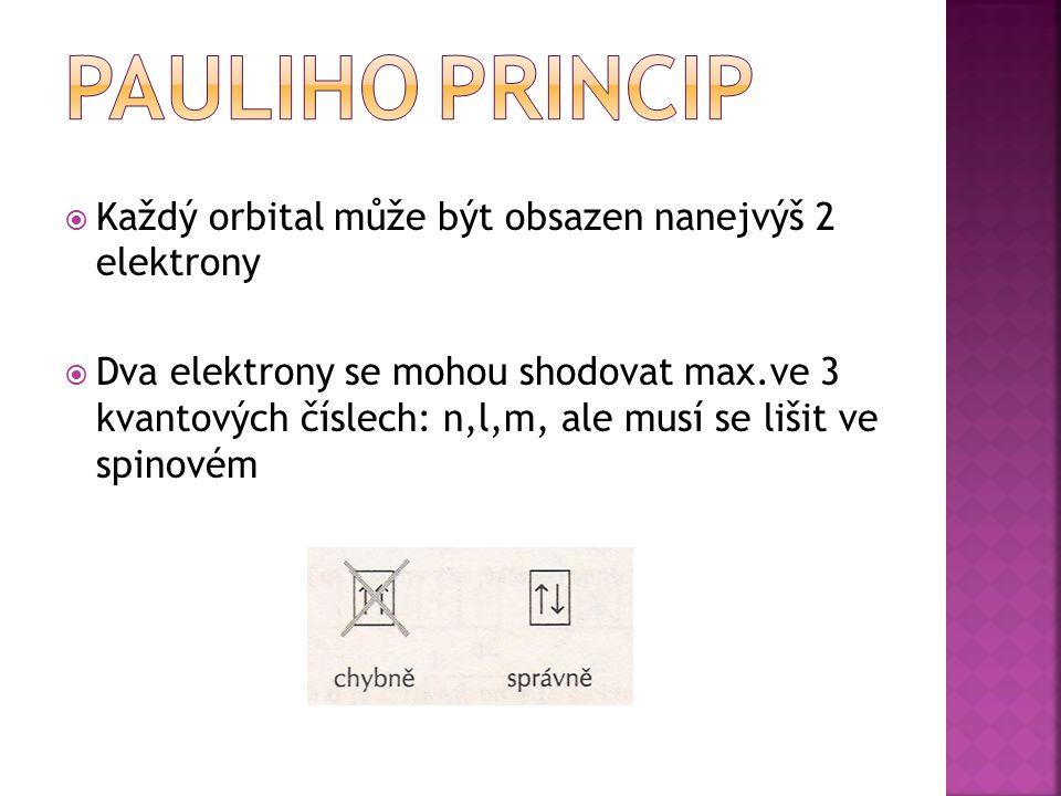 Pauliho princip Každý orbital může být obsazen nanejvýš 2 elektrony