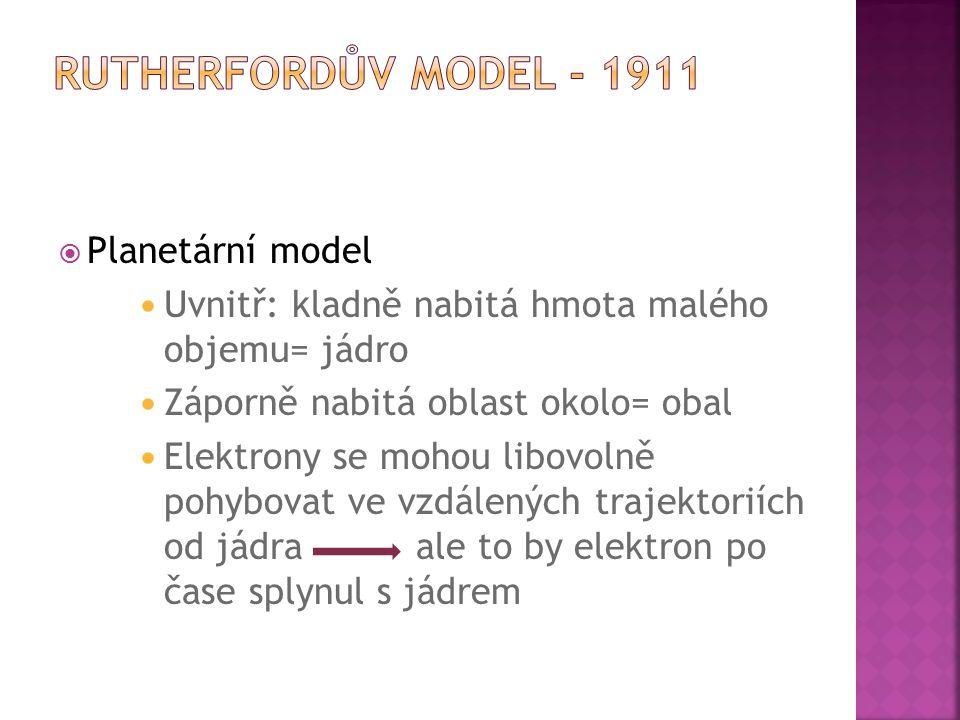 Rutherfordův model - 1911 Planetární model