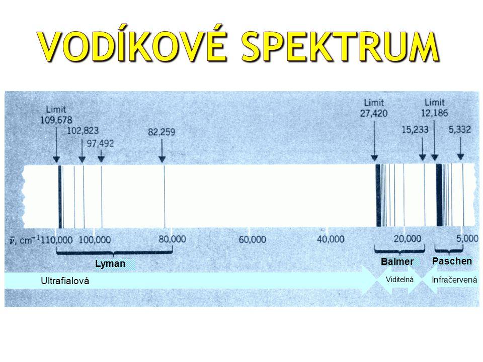 Vodíkové spektrum Balmer Paschen Lyman Ultrafialová aaaaaaaaaaa